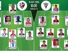 Alineaciones del encuentro de Segunda División Huesca-Mirandés, pertenecientes a octubre de 2016. BeSoccer