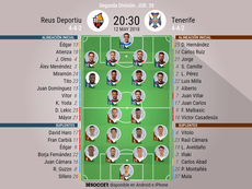 Alineaciones del encuentro de Segunda División Reus-Tenerife, mayo de 2018. BeSoccer