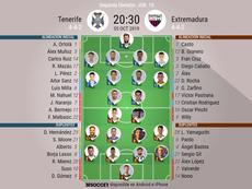 Alineaciones del encuentro de Segunda División Tenerife-Extremadura. BeSoccer