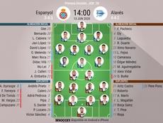 Onces del Espanyol-Alavés de la jornada 28. BeSoccer