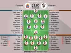 Onces del Espanyol-Albacete. BeSoccer