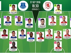 Alineaciones del Everton-Middlesbrough de la jornada 5 de Premier League 2016-17. BeSoccer
