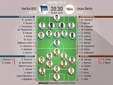 Onces del derbi de Berlín entre el Hertha y el Union. BeSoccer