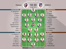 Alineaciones del Huesca y el Atlético de Madrid en la jornada 20 de LaLiga 2018-19. BeSoccer