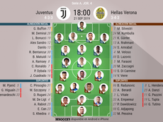 Juventus-Hellas Verona. BeSoccer