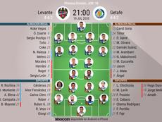 Alineaciones del Levante-Getafe correspondientes a la Jornada 38 de LaLiga 2019-20. BeSoccer