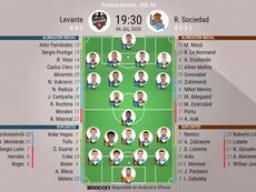 Onces del Levante-Real Sociedad de la jornada 34 de Primera. BeSoccer