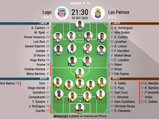 Lugo y Las Palmas se enfrentan en el Anxo Carro. BeSoccer