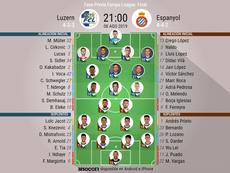 Alineaciones del Luzern y el Espanyol para el partido de fase previa de la Europa League. BeSoccer