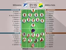 Alineaciones del Millonarios-Atlético Huila de la jornada 5 del Apertura de Colombia 2019. BeSoccer