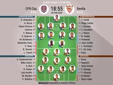 Así forman Cluj y Sevilla. BeSoccer