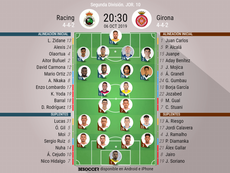 Onces del Racing-Girona. BeSoccer