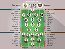 Los onces iniciales. BeSoccer