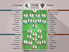 Alineaciones del Real Sociedad-Levante de la jornada 1 de la Primera División 2019-20. BeSoccer