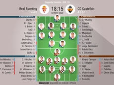 Onces del Sporting-Castellón de Segunda. BeSoccer