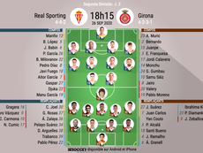 Onces del Sporting-Girona. BeSoccer