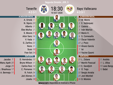 Onces del Tenerife-Rayo Vallecano. BeSoccer