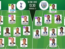 Alineaciones del Tottenham-West Bromwich Albion de la jornada 21 de Premier League 2016-17. BeSoccer