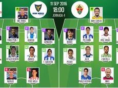 Alineaciones del UCAM Murcia-Elche de la jornada 4 de Segunda División. BeSoccer