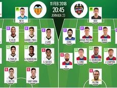 Les compos officielles du match de Liga entre Valence et Levante. BeSoccer