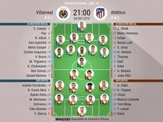 Alineaciones del Villarreal-Atlético de la jornada 16 de la Primera División 2019-20. BeSoccer
