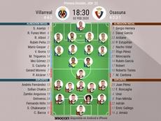 Alineaciones del Villarreal-Osasuna de la jornada 22 de la Primera División 2019-20. BeSoccer