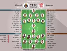 Sigue el directo del Villarreal-Sivasspor. BeSoccer