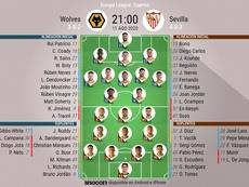 Compos officielles : Wolves - FC Seville. BeSoccer