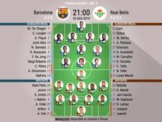 Alineaciones oficiales Barcelona-Betis jornada 2 de Liga 19-20. BeSoccer