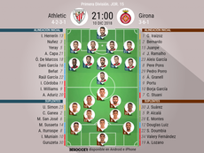 Onces confirmados del Athletic-Girona. BeSoccer