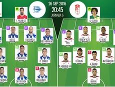 Alineaciones oficiales de Alavés y Granada, en el partido que cierra la jornada 6 en LaLiga Santander. BeSoccer