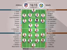 Formazioni ufficiali Atletico Madrid-Getafe. BeSoccer