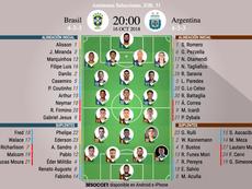 Así jugarán los dos mejores equipos de Sudamérica. BeSoccer