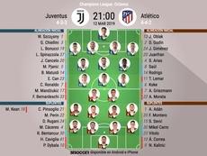 Le formazioni ufficiali di Juventus-Atletico Madrid. BeSoccer