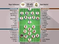 Le formazioni di Rayo Vallecan-Real Madrid. BeSoccer