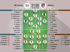 Estos son los onces de RB Lepizig y Atlético de Madrid. BeSoccer