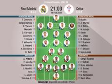 Real Madrid y Celta, con objetivos bien diferentes. BeSoccer