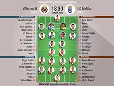 Así forman Villarreal B y Melilla. BeSoccer