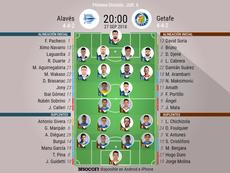 Alineaciones oficiales del Alavés-Getafe de la jornada 6 de LaLiga 18-19. BeSoccer