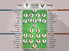 Onces del Cádiz-Málaga. BeSoccer