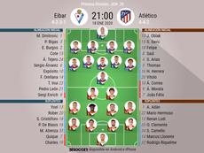 Alineaciones oficiales del Eibar-Atlético. BeSoccer