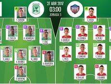 Alineaciones oficiales del encuentro entre Atlético Nacional y Junior. BS