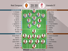 Onces confirmados del Real Zaragoza-Granada. BeSoccer