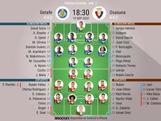 Alineaciones oficiales del Getafe-Osasuna. BeSoccer