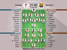 Así forman Granada y Barcelona. BeSoccer