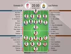 Alineaciones oficiales del Granada-Las Palmas. BeSoccer