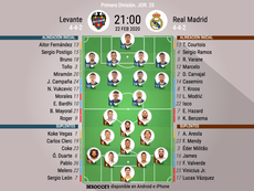 Levante y Real Madrid, cara a cara en el Ciutat de Valéncia. BeSoccer