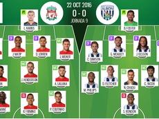 Alineaciones oficiales del Liverpool-WBA de la jornada 9 de la Premier League 2016-17. BeSoccer