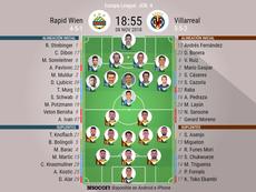 Alineaciones oficiales del Rapid de Viena-Villarreal. BeSoccer