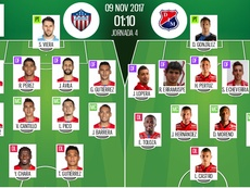 Alineaciones del Junior-Independiente de la final de Copa 2017. BeSoccer